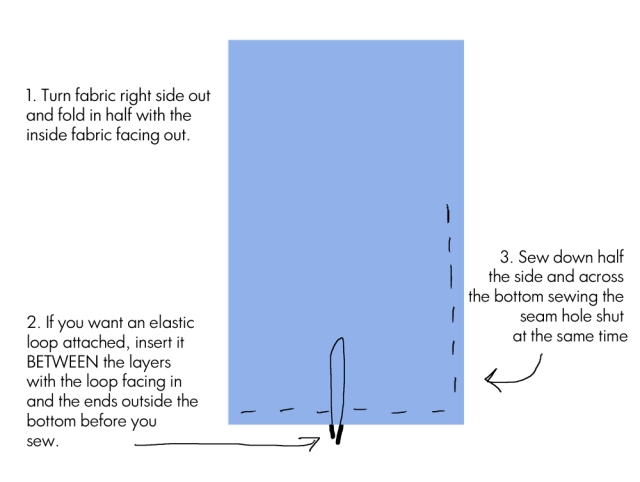 sleeping bag tutorial step 2